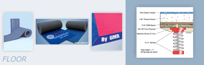 Shop Floors By GMR at the Equipment Place