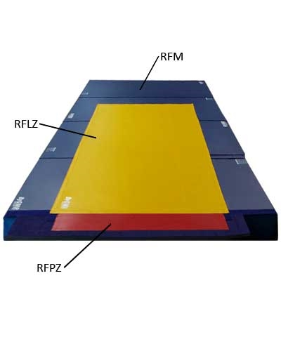 Rod Floor Penalty Zone Cover